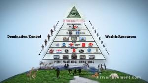 01 Pyramid of power - all seeing eye - financial elite